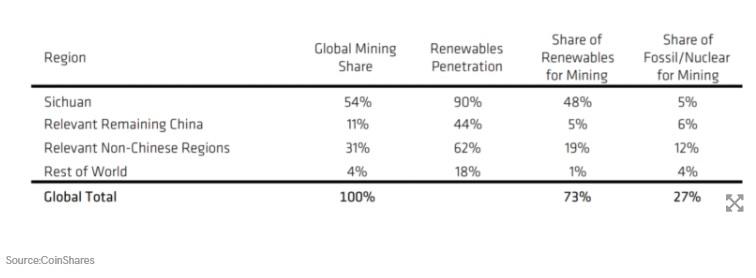 bitcoin-renewal-mining