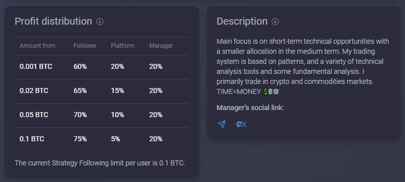 primexbt covesting info